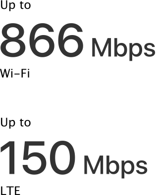Up to 866 Mbps on Wi-Fi and 150 Mbps on LTE